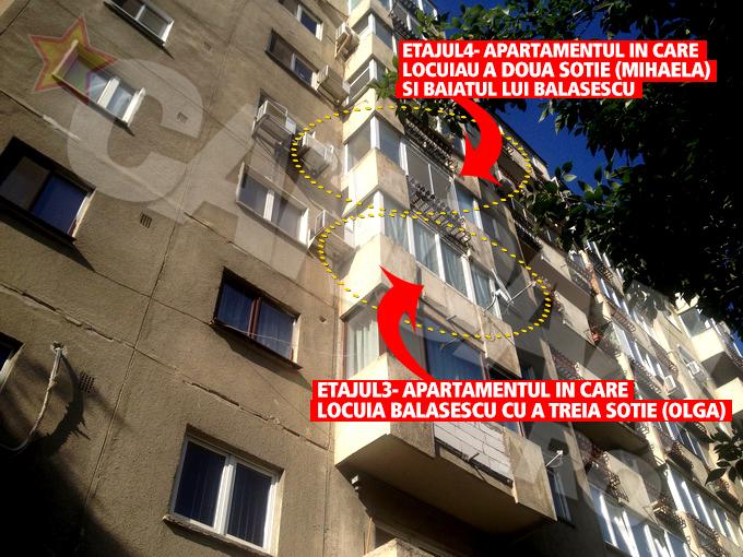 colaj casa balasescu