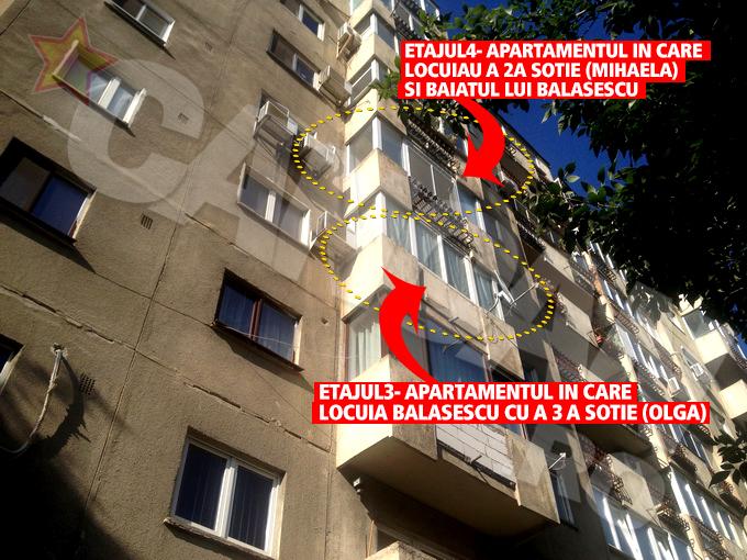Balasescu bloc case