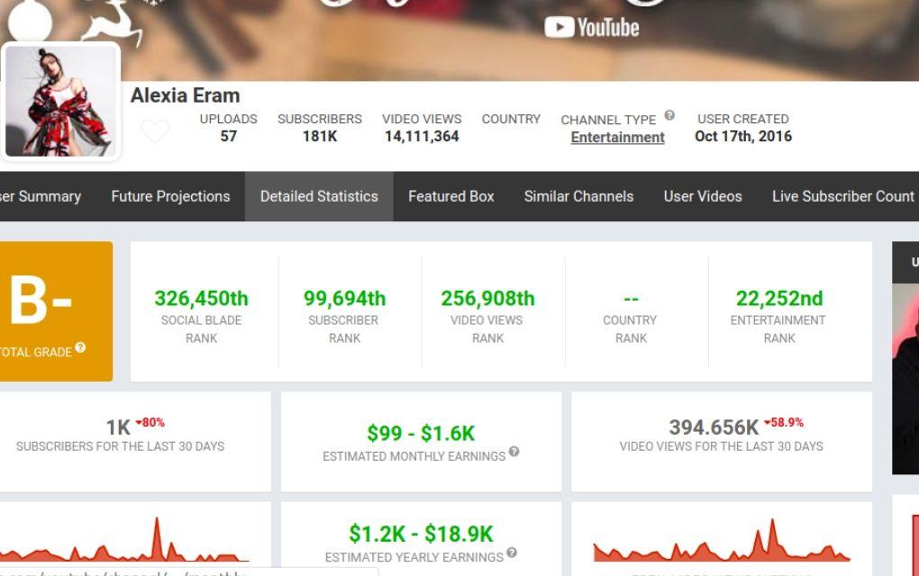 sfătuiți site- urile unde puteți face bani astfel încât să puteți câștiga bani rapid
