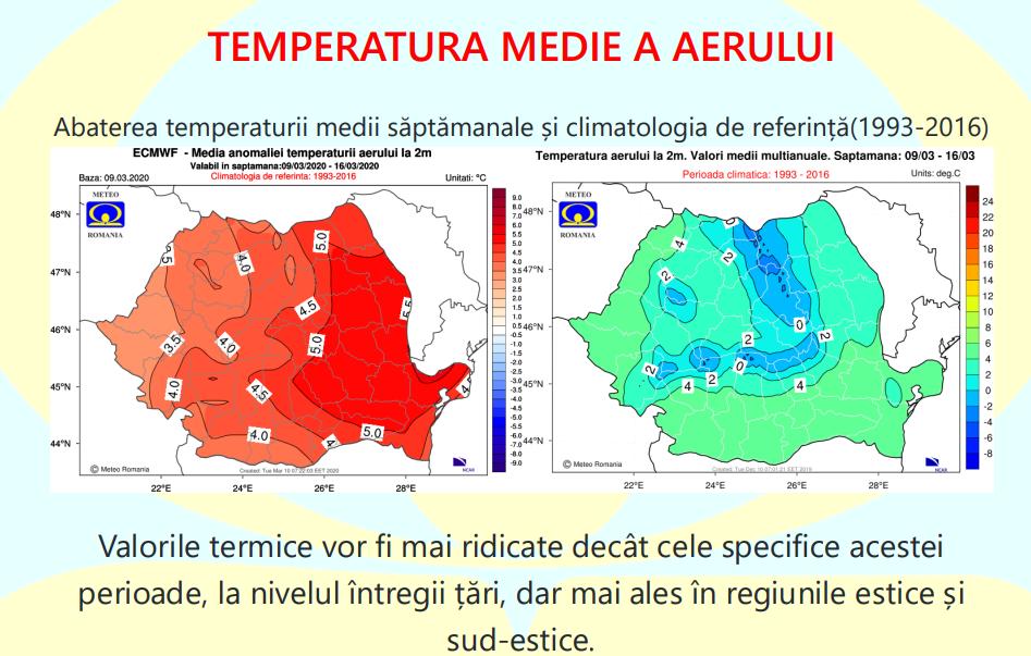 Prognoza meteo pentru următoarele 4 săptămâni - ghiddeturism.ro