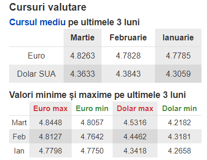 rating schimb valutar 2020 detalii despre opțiuni binare