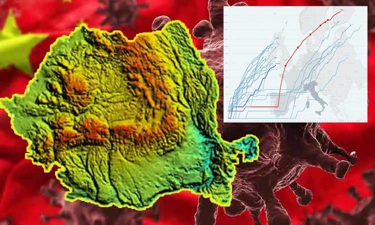 Coronavirus în România, 21 iunie. Bilanțul infectărilor a ajuns la 24.045 cazuri
