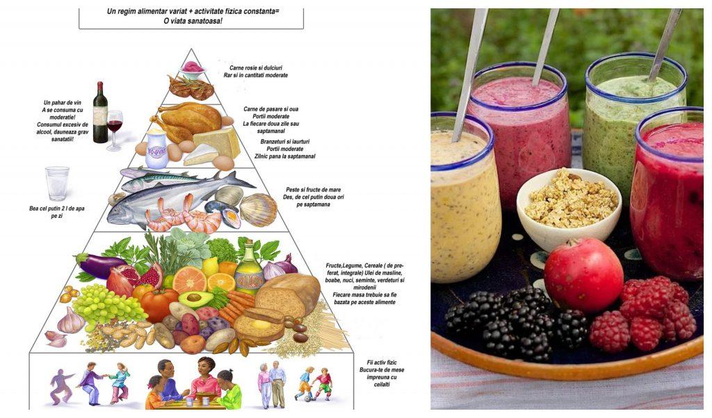 Ce este piramida alimentelor şi cum ne ajută în viaţa de zi cu zi ©yve.ro / pixabay.com