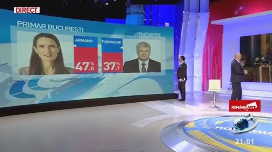 Rezultate exit-poll de la ora 21:00 pentru funcția de primar al Sectorului 1 al Capitalei © Antena 3