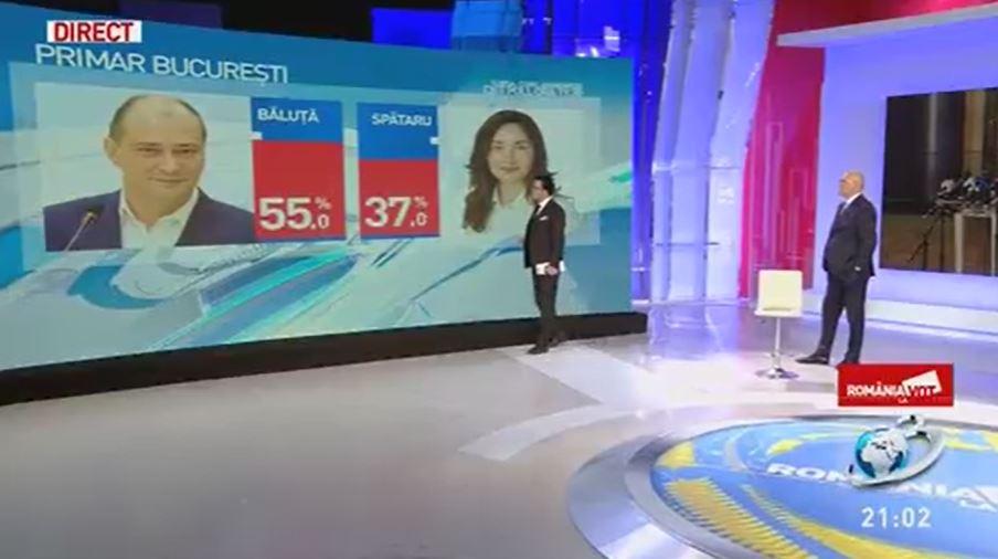 Rezultate exit-poll de la ora 21:00 pentru fotoliu de edil Sectorului 4, București © Antena 3