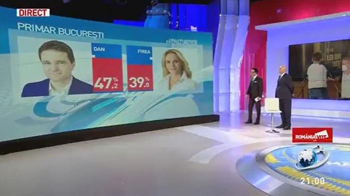 Date exit-poll ora 21:00 pentru funcția de primar general al Capitalei © Antena 3